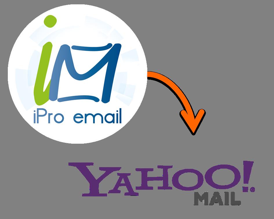 Configurar iPro Email en Yahoo